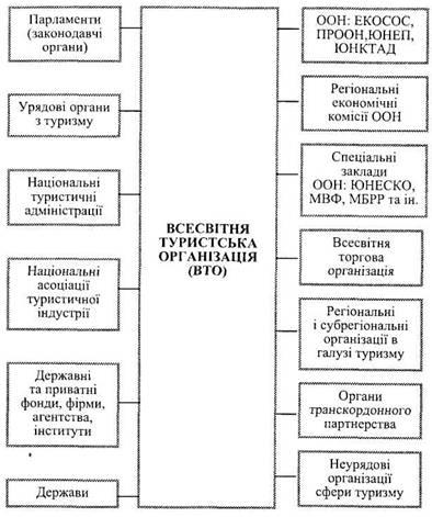 Схема механизма правового