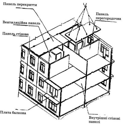 панельного жилого дома