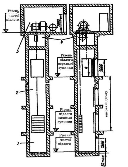 Схема вертикальных разрезов