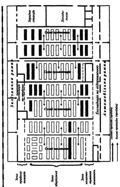 Схема размещения основных