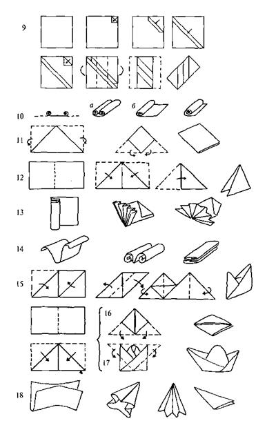 Форма «кишеню»: серветку