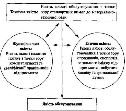 Схема 20.