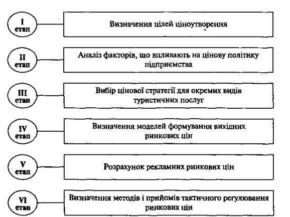 Схема 23.